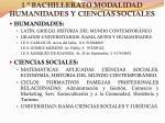 1 bachillerato modalidad humanidades y ciencias sociales