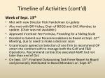 timeline of activities cont d4