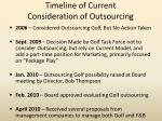 timeline of current consideration of outsourcing