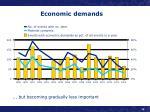economic demands
