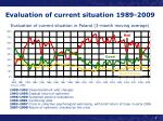 evaluation of current situation 1989 2009