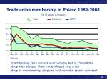 trade union membership in poland 1989 2008