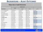 background audit outcomes2
