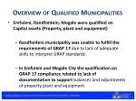 overview of qualified municipalities1