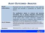 audit outcomes analysis