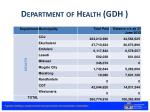 department of health gdh