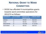 national grant to ward committees