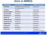 state of mpacs1