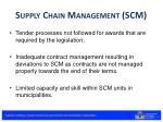 supply chain management scm