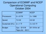 comparison of ecmwf and ncep operational computing october 2004