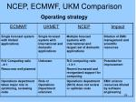 ncep ecmwf ukm comparison