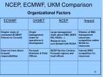 ncep ecmwf ukm comparison1