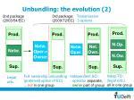 unbundling the evolution 2