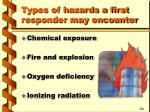 types of hazards a first responder may encounter