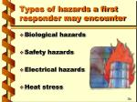 types of hazards a first responder may encounter1