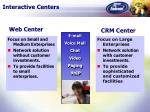 interactive centers