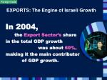 exports the engine of israeli growth