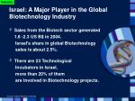 israel a major player in the global biotechnology industry