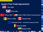 israel s free trade agreements