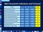 main economic indicators and forecast
