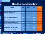 main economic indicators