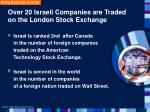 over 20 israeli companies are traded on the london stock exchange