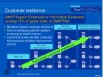customer resilience