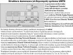 struktura domenowa el fizycznych systemu umts