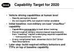 capability target for 2020