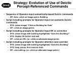 strategy evolution of use of deictic percept referenced commands