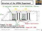 structure of the opera experiment
