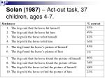 solan 1987 act out task 37 children ages 4 7