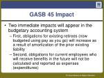 gasb 45 impact