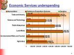 economic services underspending