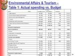 environmental affairs tourism table 1 actual spending vs budget