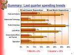 summary last quarter spending trends