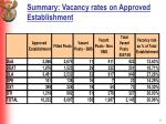 summary vacancy rates on approved establishment