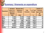 summary virements on expenditure