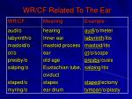 wr cf related to the ear