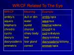 wr cf related to the eye