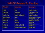 wr cf related to the eye1