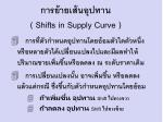 shifts in supply curve