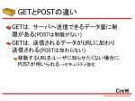 get post