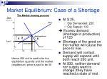 market equilibrium case of a shortage