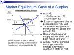 market equilibrium case of a surplus