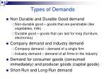 types of demands1
