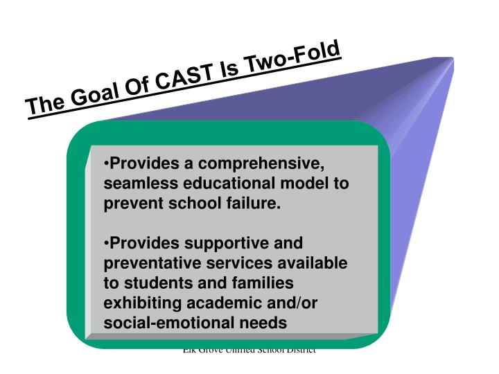 Provides a comprehensive, seamless educational model to prevent school failure.