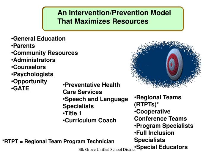 An Intervention/Prevention Model That Maximizes Resources
