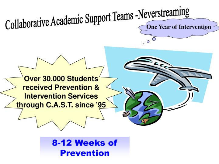 Collaborative Academic Support Teams -Neverstreaming