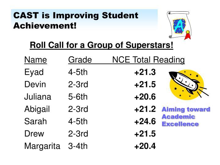 CAST is Improving Student Achievement!